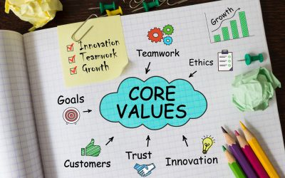 How to Define Your Company's Values and Make Them Stick
