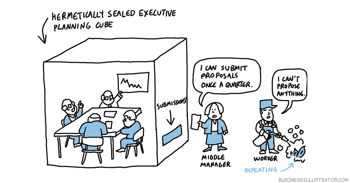 Why organisations have to change cartoon explainer kit