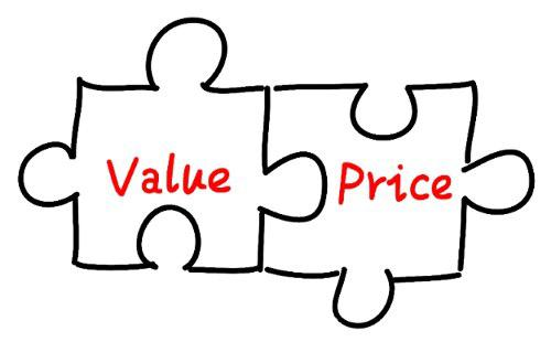 Add Value to Your Products Instead of Discounting