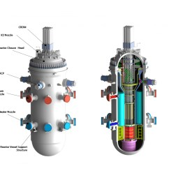 a diagram of a system integrated modular advanced reactor  [ 1200 x 1000 Pixel ]