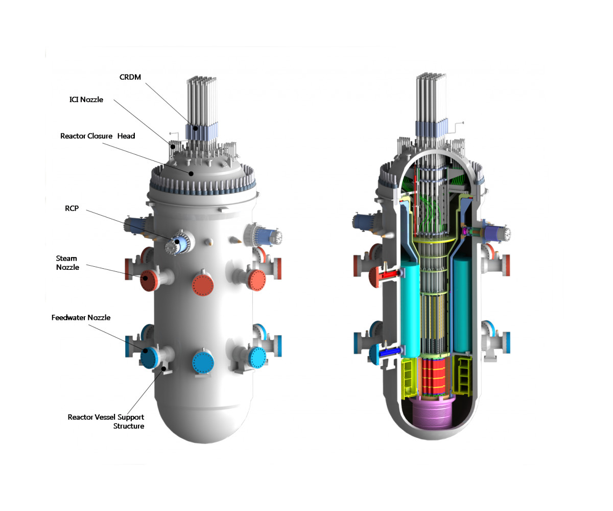 hight resolution of a diagram of a system integrated modular advanced reactor