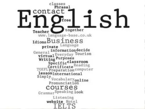 Ten Fascinating Facts About The English Language