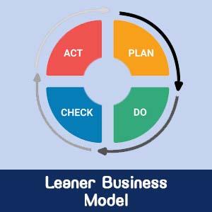 Leaner Business Model