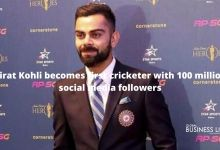 Virat Kohli becomes first cricketer with 100 million social media followers