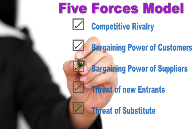 Porter S Five Forces Model Tips And Examples