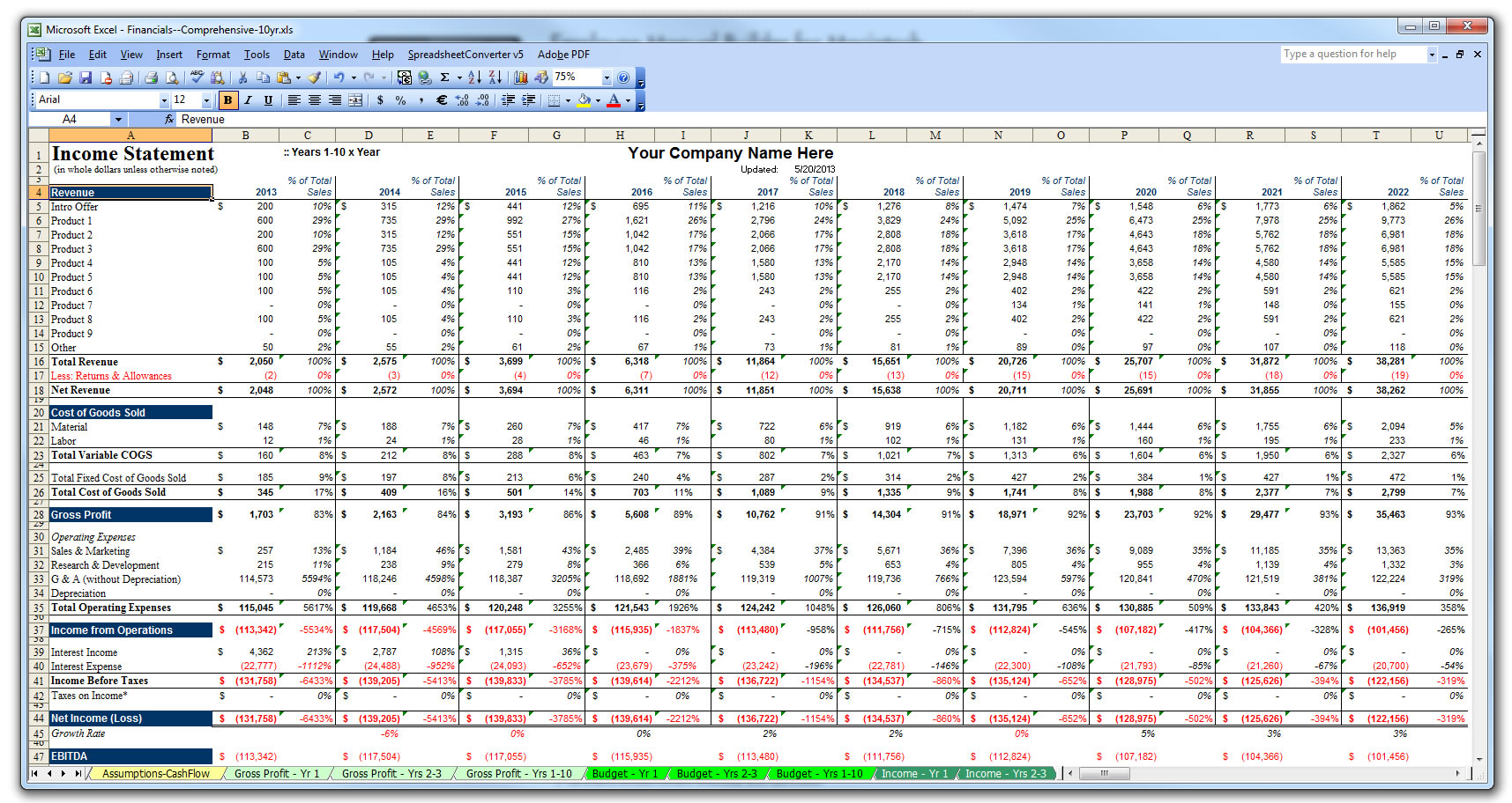 10-year business plan financial budget projection model in Excel ...