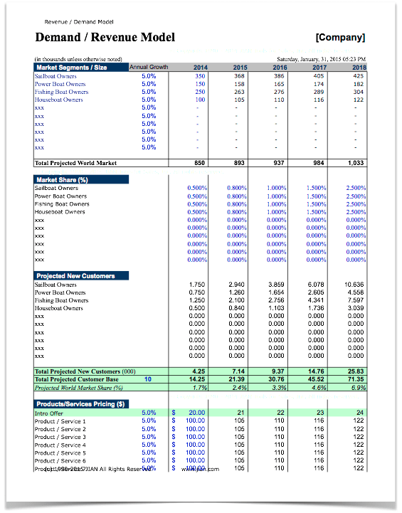 summary business plan financial model excel template