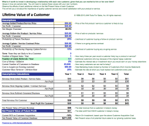 customer lifetime value calculator excel worksheet