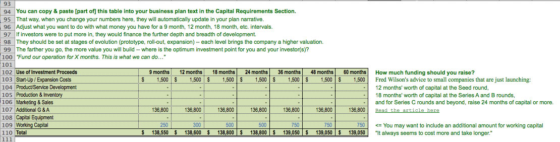 Business Plan Financial Model Template Bizplanbuilder