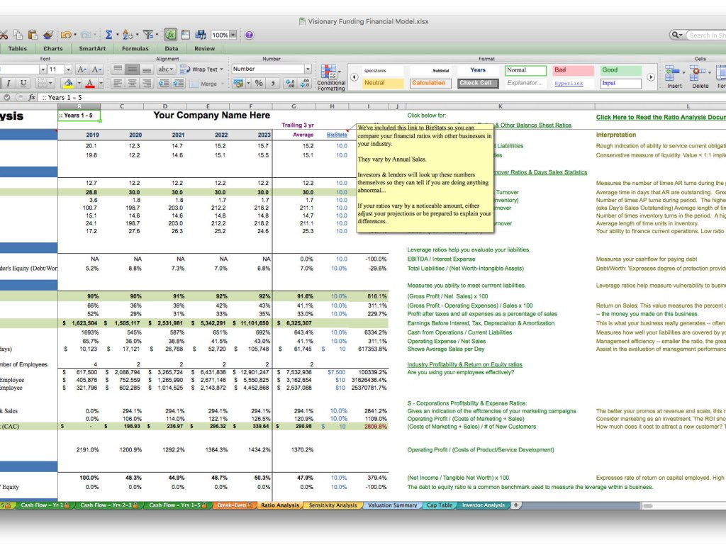 Business Plan Financial Model Template - BizPlanBuilder