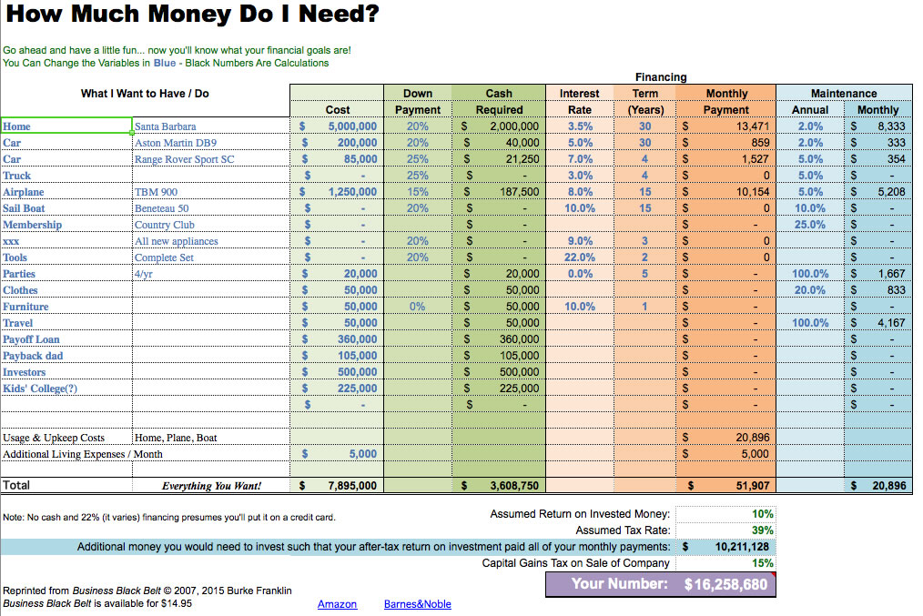 personal business financial goal calculator