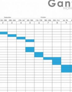 steps to create an effective gantt chart also how  charts archives business study notes rh businessstudynotes