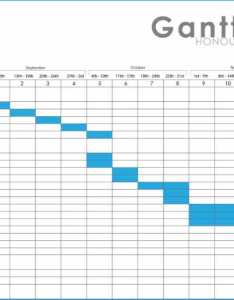 also steps to create an effective gantt chart rh businessstudynotes
