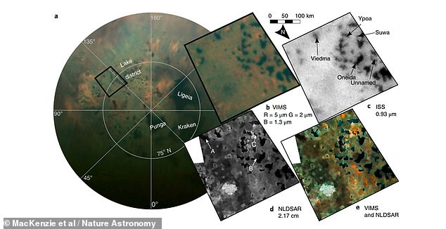 Planetary scientist Shannon MacKenzie of Johns Hopkins University and colleagues used Cassini's radar and spectral imaging to examine three so-called 'phantom lakes' in Titan's northern polar region (Pictured: Titan's north pole, left, with different scans of the eastern lake district on the right. The phantom lakes are labelled 'a', 'b', & 'c')
