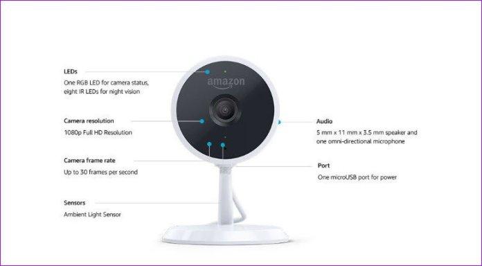 Wyze Cam V2 Vs Amazon Cloud Cam 5