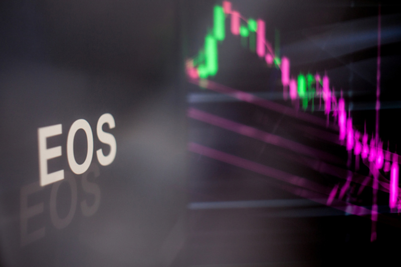 EOS Falls 10.40% In Rout