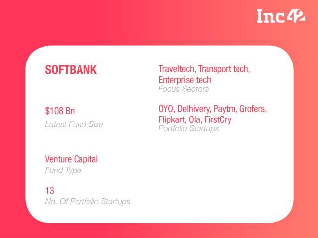 Japanese Investor In India- Softbank
