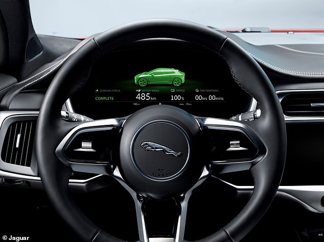 Brush-up on your icons: When most of us are driving electric cars like a Jaguar I-Pace (pictured), there are different dashboard warning lights motorists will need to know