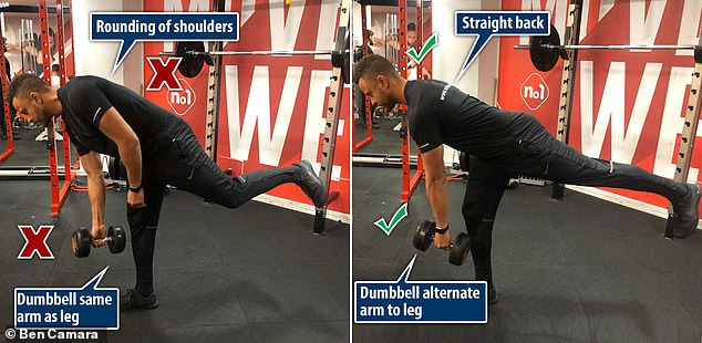 Wrong: If the dumbbell is in the same hand as the working leg, the hips can rotate and cause pressure in the lower back. Correct: Alternate hand to leg will keep the hips neutral and back straight
