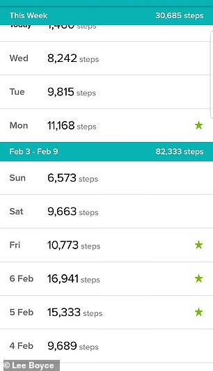 Weekend slowdown: My step count drops on Saturdays and Sundays