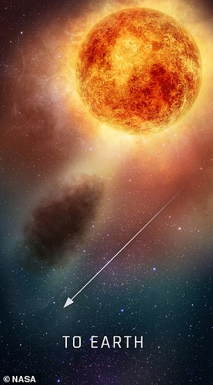 Data shows a dust cloud formed when the superhot plasma was ejected from the star, cooled and formed a dust cloud that blocked light from its surface