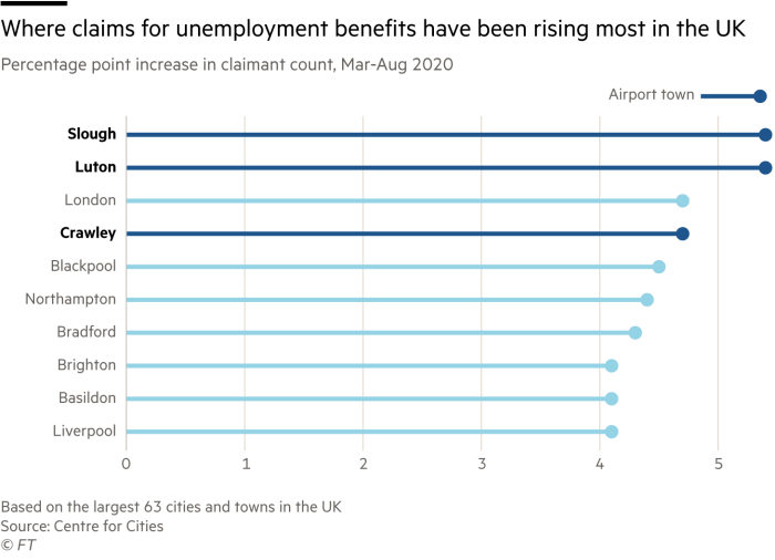 Where claims for unemployment benefits have been rising most in the UK