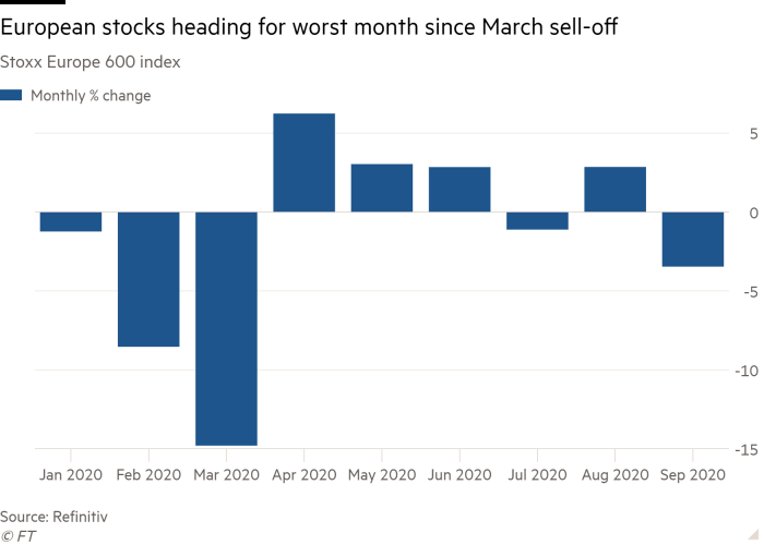 Column chart of Stoxx Europe 600 index showing European stocks heading for worst month since March sell-off