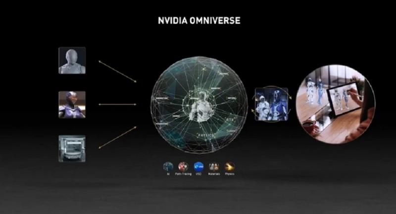 Nvidia Omniverse