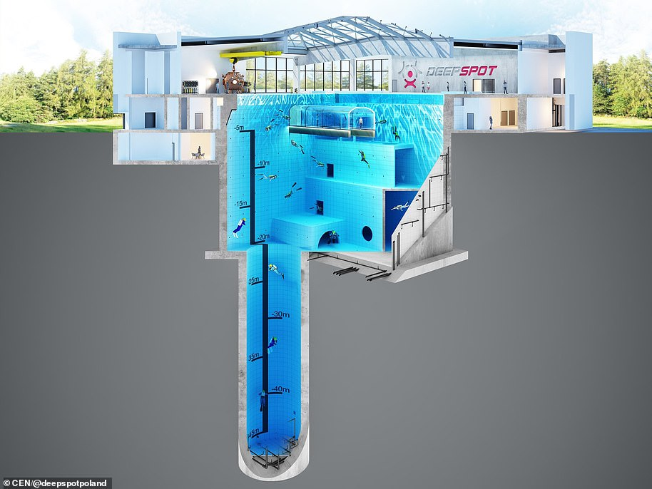 The new swimming pool is called DeepSpot and at 148 feet deep it holds the world record for the deepest swimming pool by 16 feet