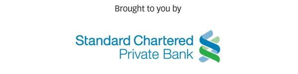 Standard Chartered Bank Job Circular 2019