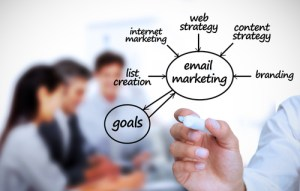 purpose of email marketing