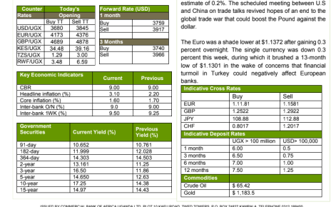 Receding demand for USD by merchant importers gives gain to shilling