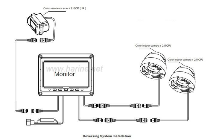 Car 5 Inch TFT Lcd Quad Monitor For Heavy Duty Van Trailer