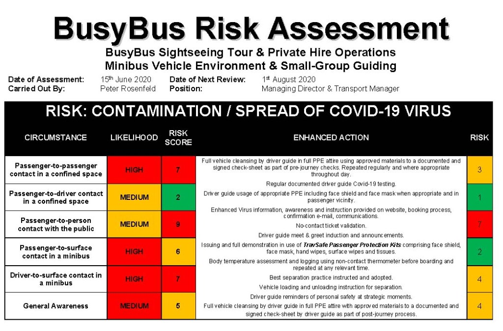 Covid19-Risk-Assessment