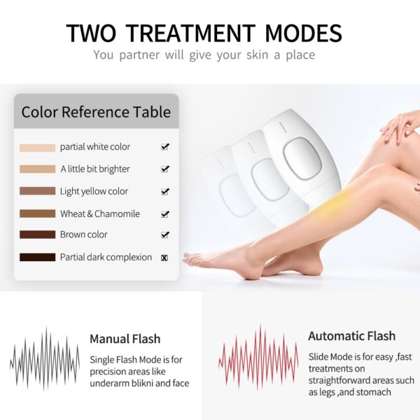 IPL Laser Permanent Hair Removal At Home Handset - Treatment Modes