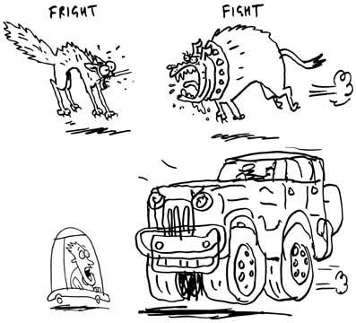 Panic Attacks Cartoon Method