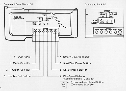Canon command Back 70 / 80 / 90 instruction manual, user