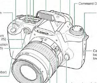 Canon EOS 3000/3000QD/ Canon 88 instruction manual, user