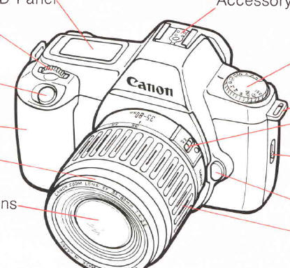 Canon EOS Rebel instruction manual, user manual