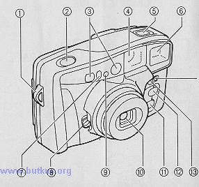 Fujifilm Discovery 290 Zoom instruction manual, user