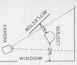 Rainbow Hawk-Eyes Nos. 2 and 2A Folding Model B camera manual
