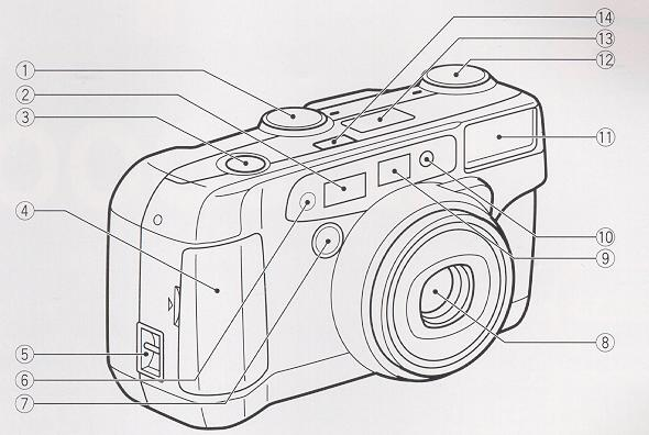 Ricoh RZ-3000 free instruction manual, user manual