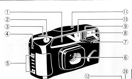 Ricoh RZ-900 camera manual, instruction