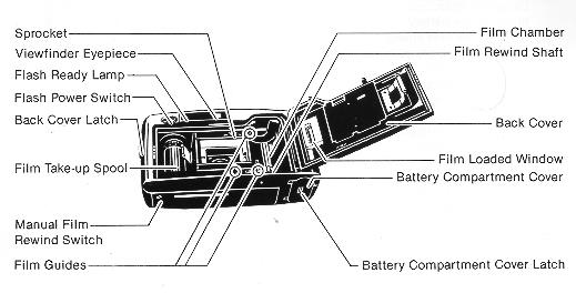 Ricoh Shotmaster AF camera instruction manual, user manual