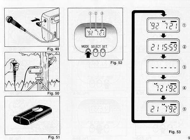 Ricoh Shotmaster Tru-zoom camera instruction manual, user