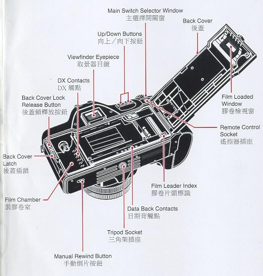 Ricoh XR-X 3000 camera instruction manual, user manual