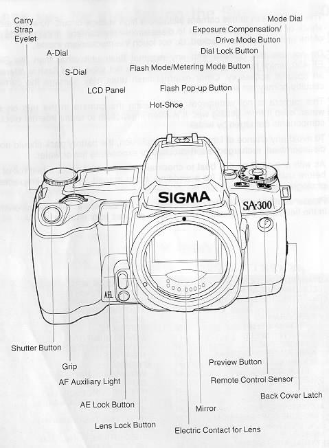 Sigma SA-300 camera manual, Sigma 300N manual