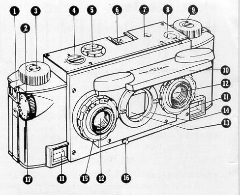 Stereo Realist camera manual, user manual