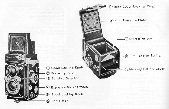 Yashica 24 camera instruction manual, user manual, PDF
