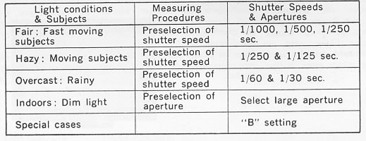 Yashica TL Electro-x camera manual, instruction manual